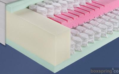 breckle big line 3000 fi 28 cm. Black Bedroom Furniture Sets. Home Design Ideas